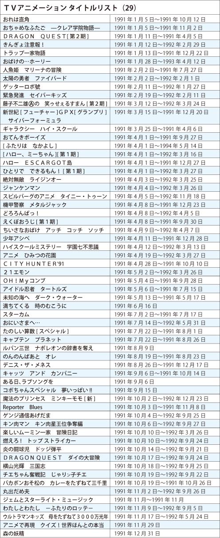 TVアニメ タイトルリスト1991年
